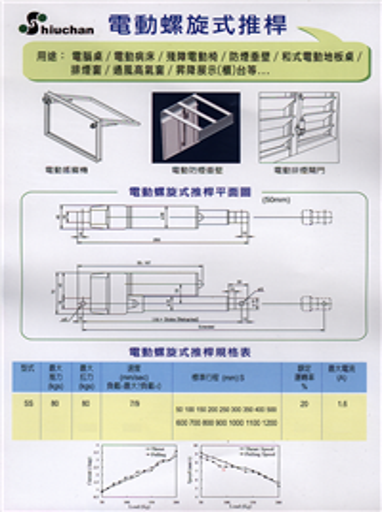 電動螺旋推桿 SC-2533 規格表