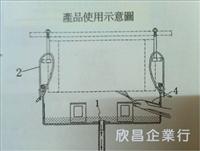 冷氣清洗防水罩使用示意圖