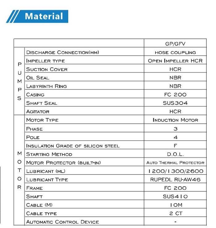 GP/GFV 重載型/水陸兩用型泥沙泵