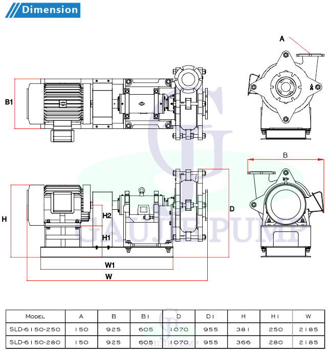 SLD系列 渣漿泵