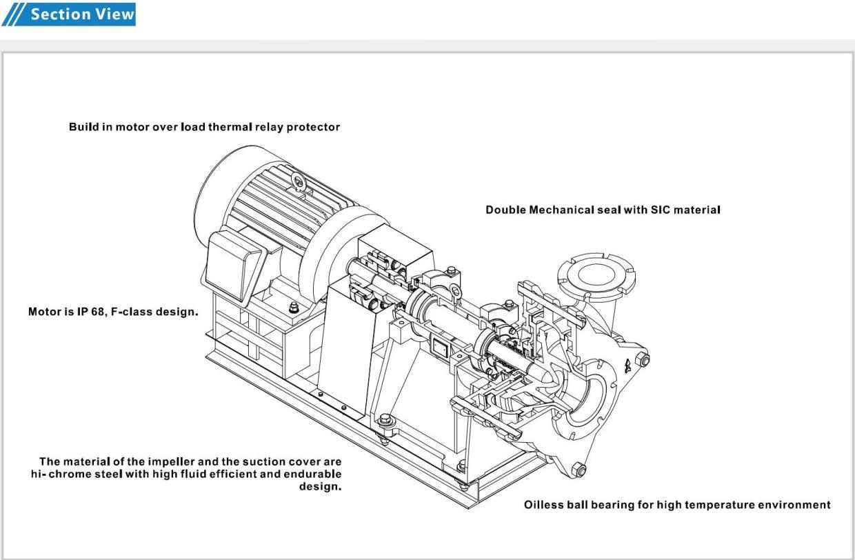 SLD渣漿泵系列
